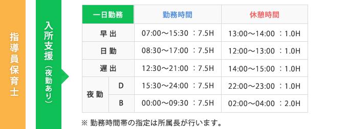job_img_shokutaku01
