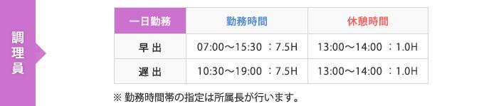 job_img_shokutaku02